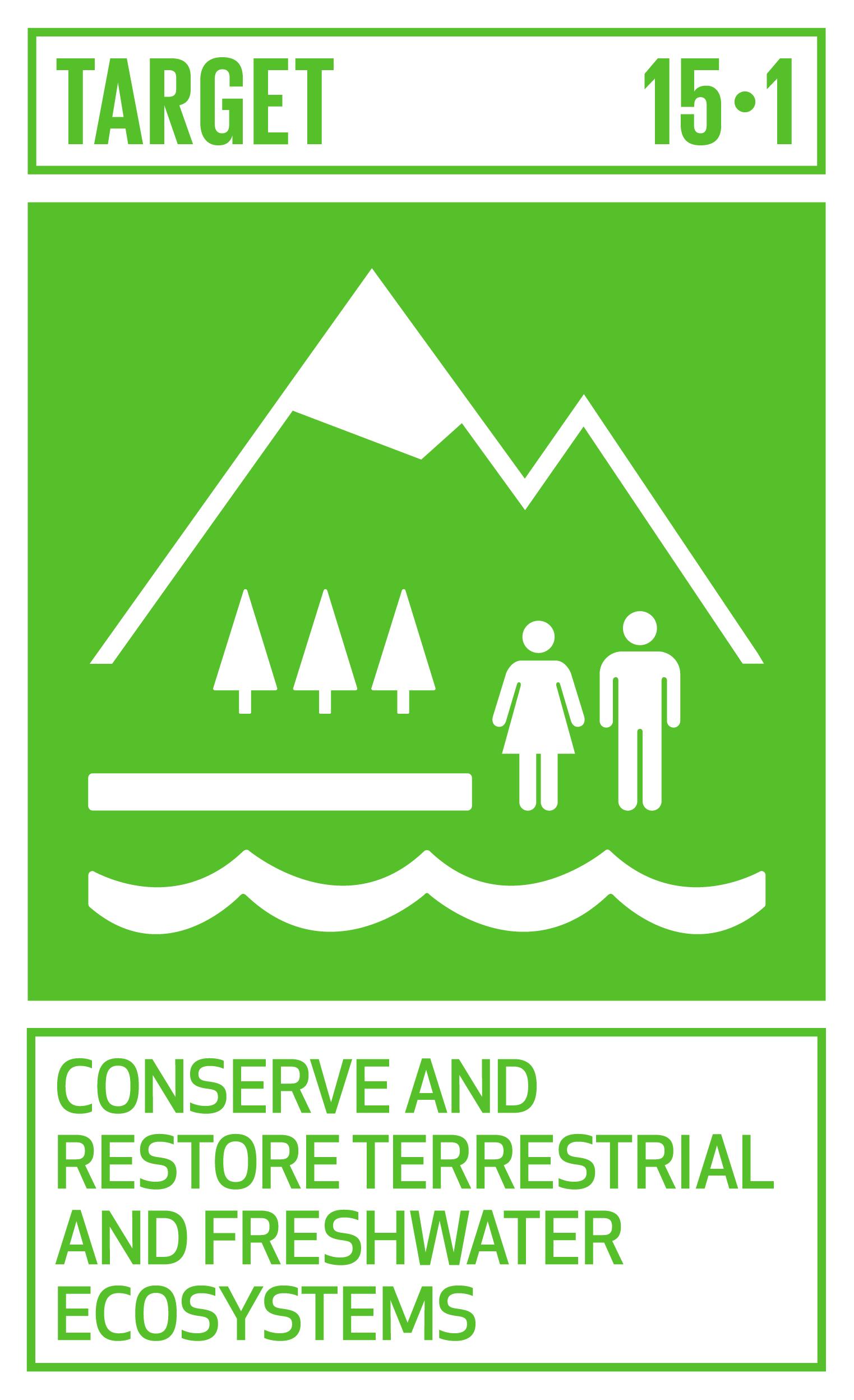 SDGs | KnowSDGs
